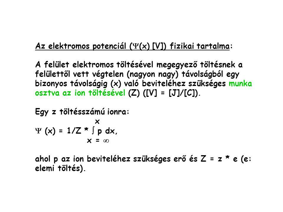 Az elektromos potenciál ((x) [V]) fizikai tartalma: